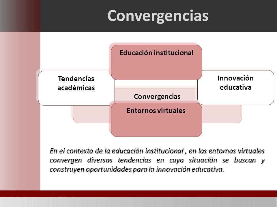 Lo aprendido Los proyectos de innovación se trabajan en contextos de diferencias, desfases y contradicciones.