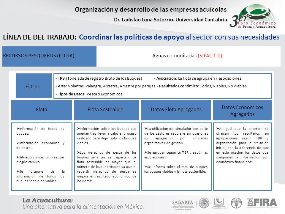 Organización y desarrollo de las empresas acuícolas Dr. Ladislao Luna Sotorrio. Universidad Cantabria LÍNEA DE DEL TRABAJO: Coordinar las políticas de