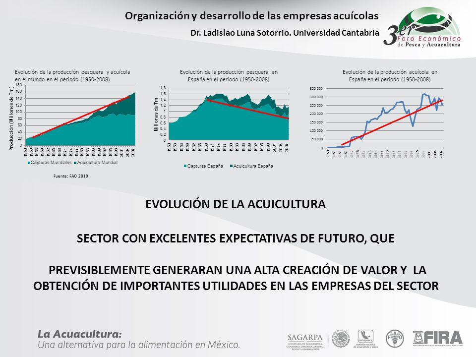 Grupo de Investigación en Gestión Económica para el Desarrollo Sostenible del Sector Primario UNIVERSIDAD DE CANTABRIA ESPAÑA Gracias por su atención Dr.