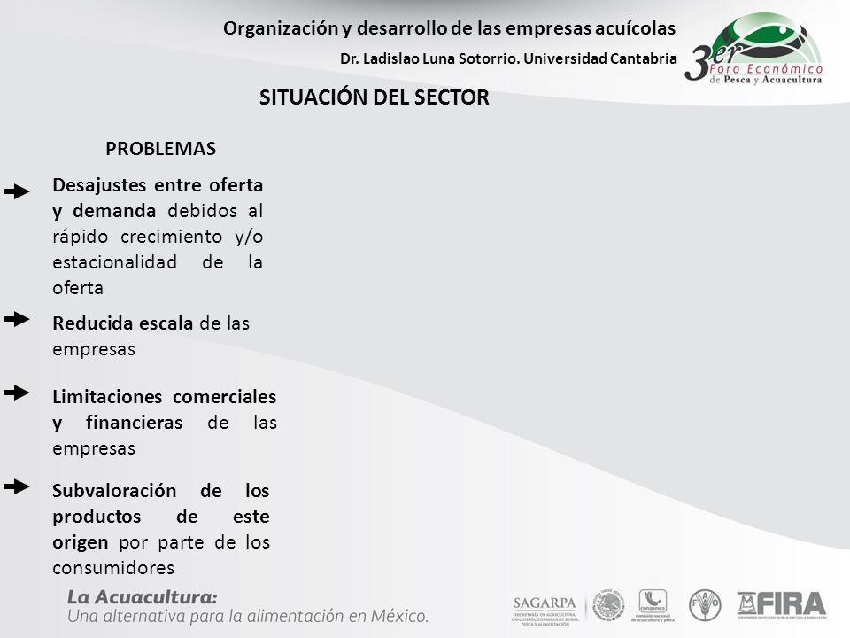 Organización y desarrollo de las empresas acuícolas Dr. Ladislao Luna Sotorrio. Universidad Cantabria SITUACIÓN DEL SECTOR Desajustes entre oferta y d