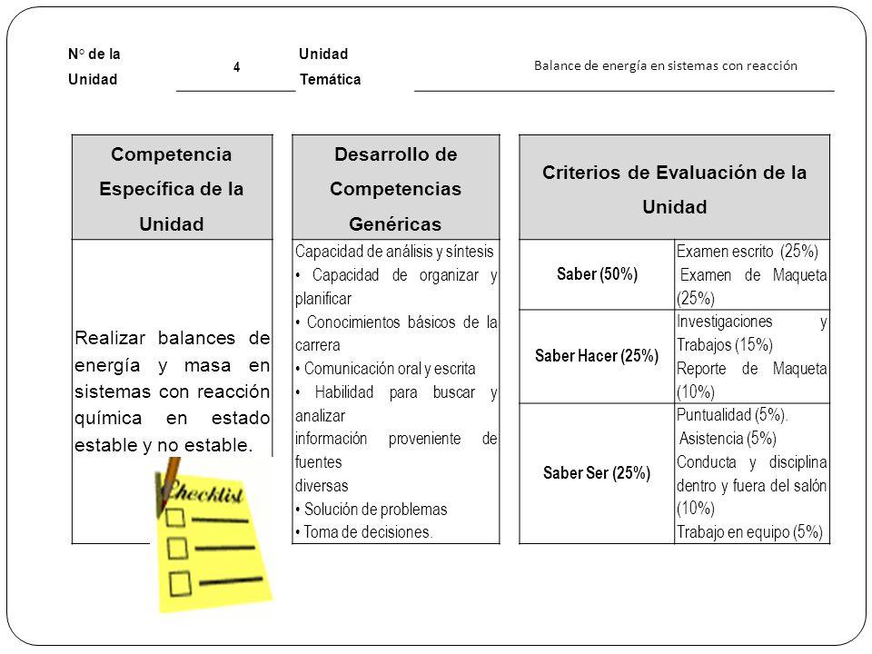 N° de la Unidad 4 Unidad Temática Balance de energía en sistemas con reacción Competencia Específica de la Unidad Desarrollo de Competencias Genéricas
