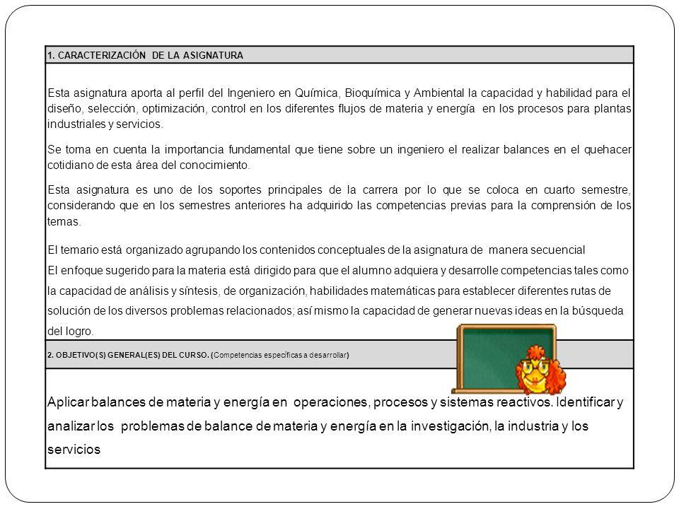 1. CARACTERIZACIÓN DE LA ASIGNATURA Esta asignatura aporta al perfil del Ingeniero en Química, Bioquímica y Ambiental la capacidad y habilidad para el