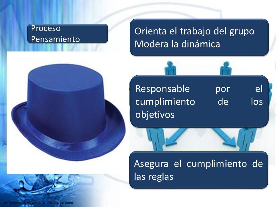 Orienta el trabajo del grupo Modera la dinámica Orienta el trabajo del grupo Modera la dinámica Responsable por el cumplimiento de los objetivos Asegura el cumplimiento de las reglas Proceso Pensamiento Proceso Pensamiento Seis Sombreros Para Pensar, Edward De Bono