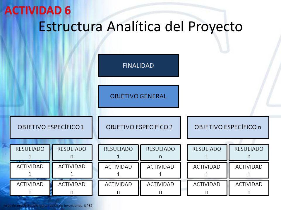 Estructura Analítica del Proyecto Área de proyectos y programación de inversiones, ILPES FINALIDAD OBJETIVO GENERAL OBJETIVO ESPECÍFICO 1 OBJETIVO ESPECÍFICO 2 OBJETIVO ESPECÍFICO n RESULTADO 1 RESULTADO n ACTIVIDAD 1 ACTIVIDAD n ACTIVIDAD 1 ACTIVIDAD n RESULTADO 1 RESULTADO n ACTIVIDAD 1 ACTIVIDAD n ACTIVIDAD 1 ACTIVIDAD n RESULTADO 1 RESULTADO n ACTIVIDAD 1 ACTIVIDAD n ACTIVIDAD 1 ACTIVIDAD n