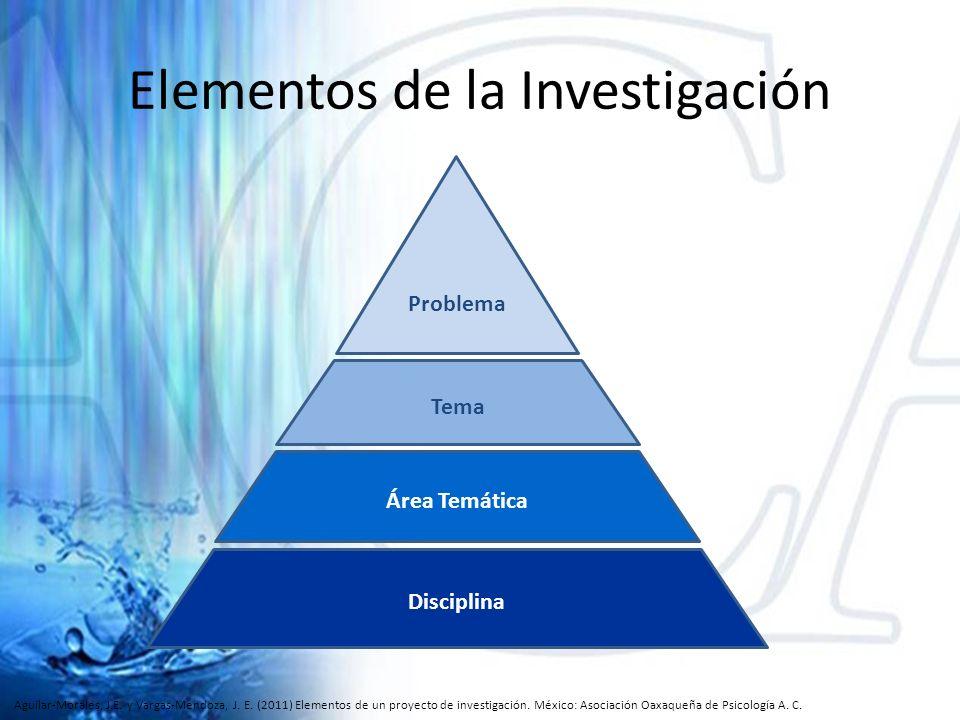 Elementos de la Investigación Aguilar-Morales, J.E.