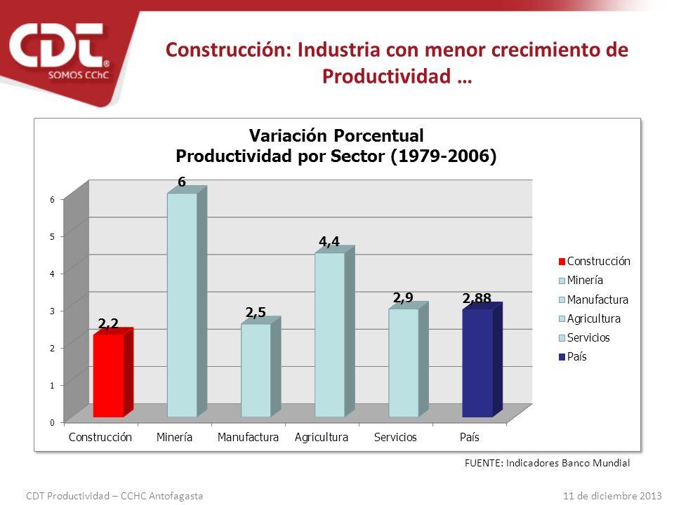CDT Productividad – CCHC Antofagasta 11 de diciembre 2013 Referentes mundiales en Medición Productividad y Benchmarking
