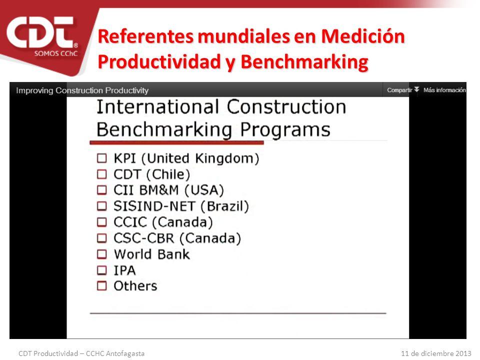 CDT Productividad – CCHC Antofagasta 11 de diciembre 2013 Construcción en USA Productividad Laboral en la construcción ha disminuido en un 0.6% anual los últimos 40 años.