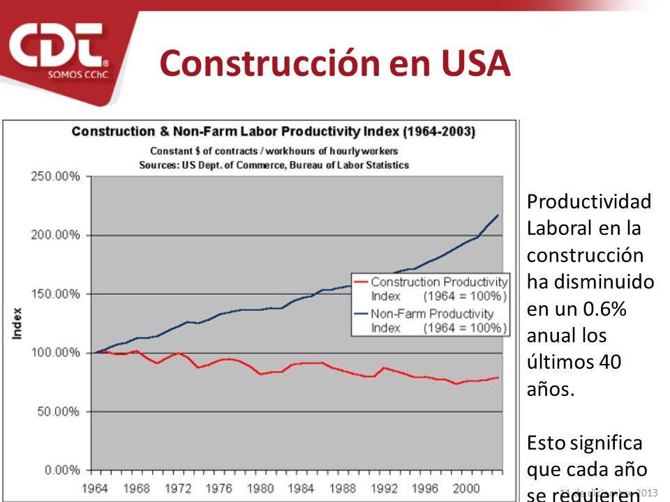 CDT Productividad – CCHC Antofagasta 11 de diciembre 2013 7.Unidades de avance (Rendimientos) Recordemos que el plazo se marca por la partida más tardía, si identificamos erróneamente qué partida se está atrasando, y le inyectamos recursos, no veremos efecto en el programa, entonces debemos corregir.