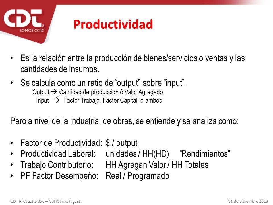 CDT Productividad – CCHC Antofagasta 11 de diciembre 2013 Benchmarking Buenas Prácticas Benchmarking Buenas Prácticas Optimización de Procesos Mejoramiento Rentabilidad del Proyecto Análisis y Procesamiento de Datos
