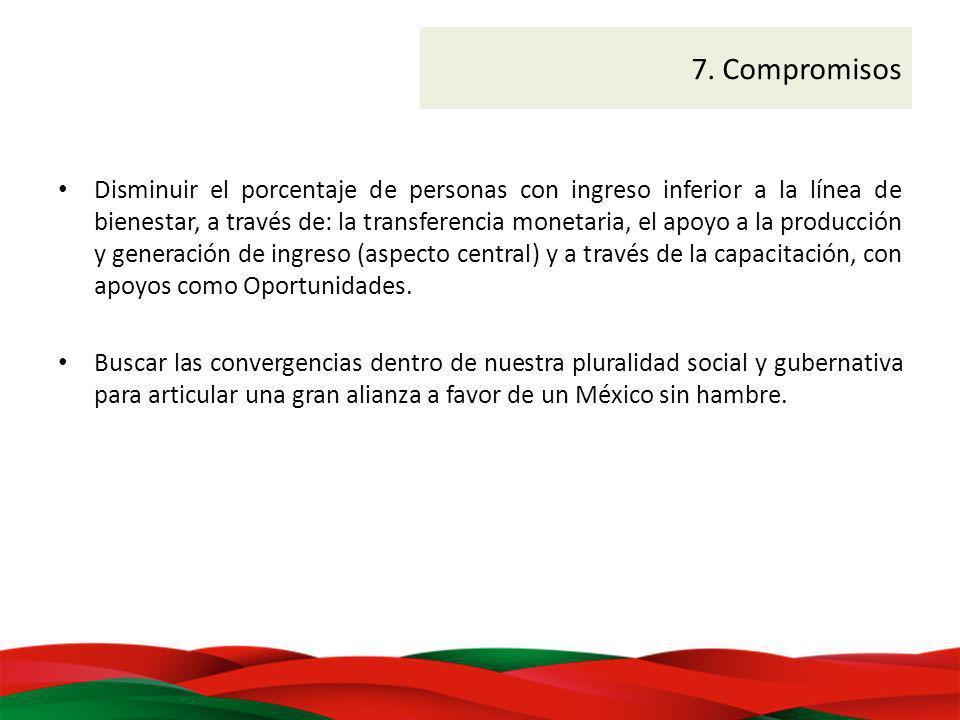 7. Compromisos Disminuir el porcentaje de personas con ingreso inferior a la línea de bienestar, a través de: la transferencia monetaria, el apoyo a l