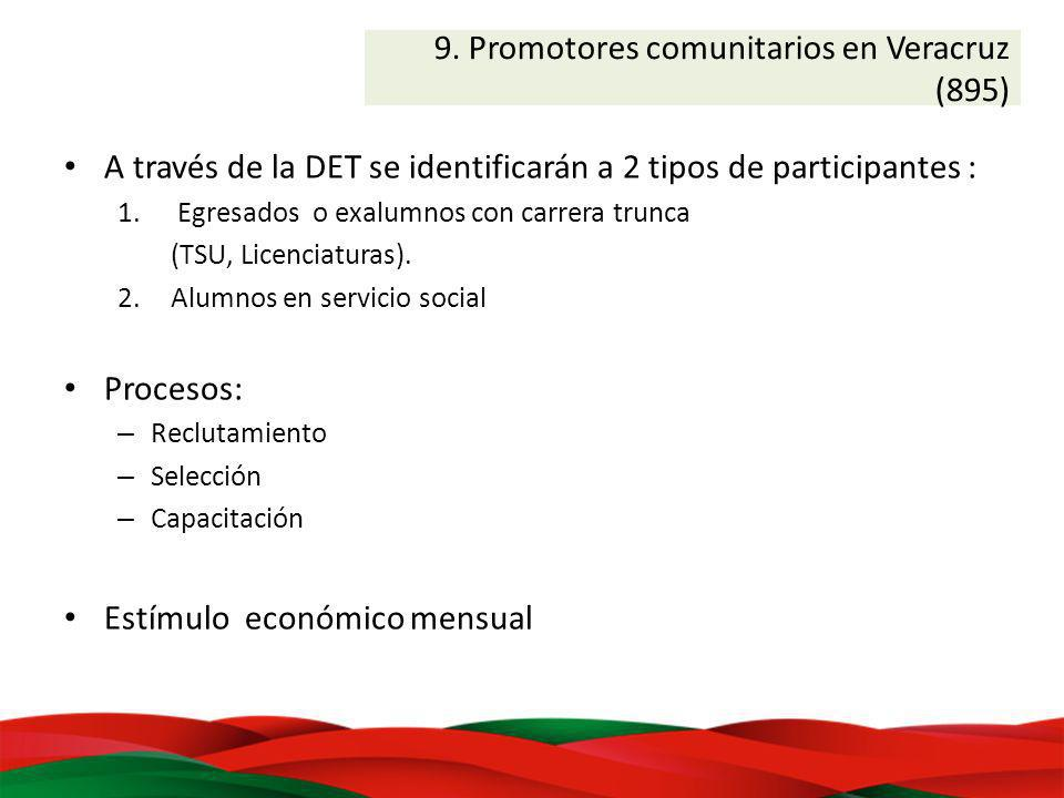9. Promotores comunitarios en Veracruz (895) A través de la DET se identificarán a 2 tipos de participantes : 1.Egresados o exalumnos con carrera trun