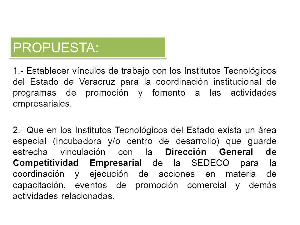 1.- Establecer vínculos de trabajo con los Institutos Tecnológicos del Estado de Veracruz para la coordinación institucional de programas de promoción y fomento a las actividades empresariales.