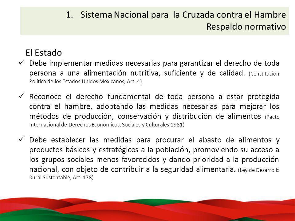 1.Sistema Nacional para la Cruzada contra el Hambre Respaldo normativo El Estado Debe implementar medidas necesarias para garantizar el derecho de tod