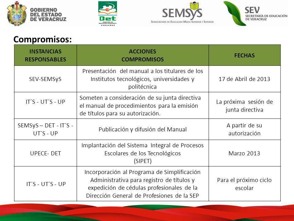 Compromisos: INSTANCIAS RESPONSABLES ACCIONES COMPROMISOS FECHAS SEV-SEMSyS Presentación del manual a los titulares de los Institutos tecnológicos, un