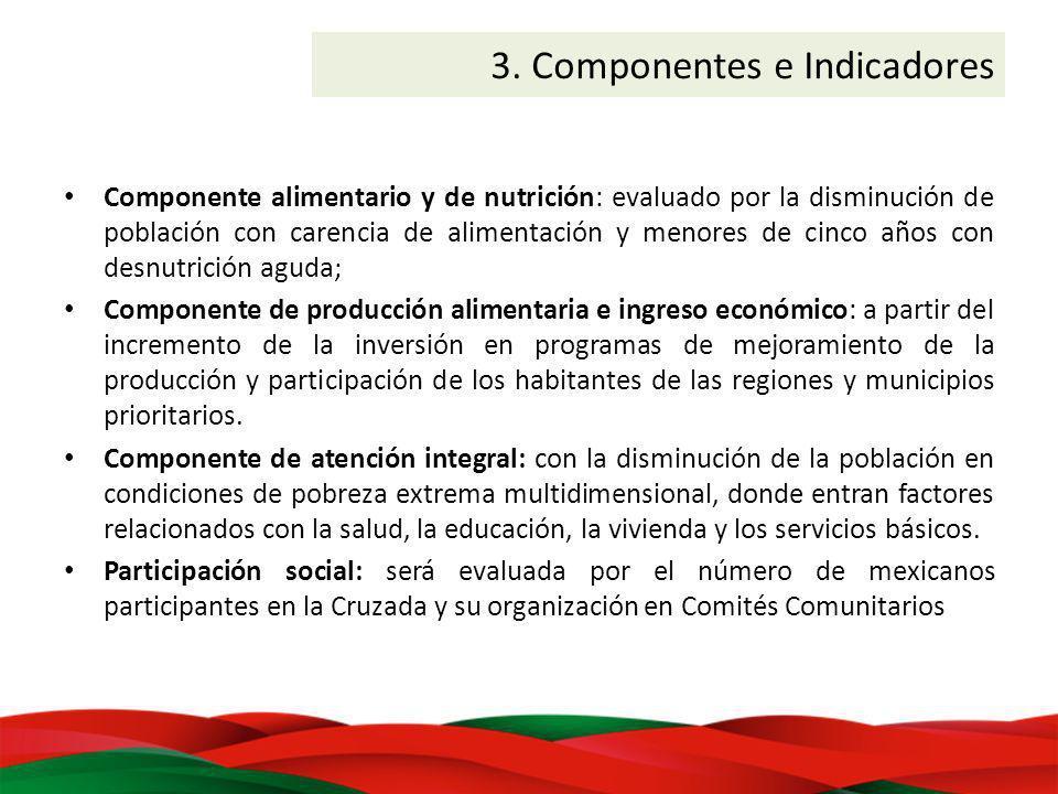 3. Componentes e Indicadores Componente alimentario y de nutrición: evaluado por la disminución de población con carencia de alimentación y menores de