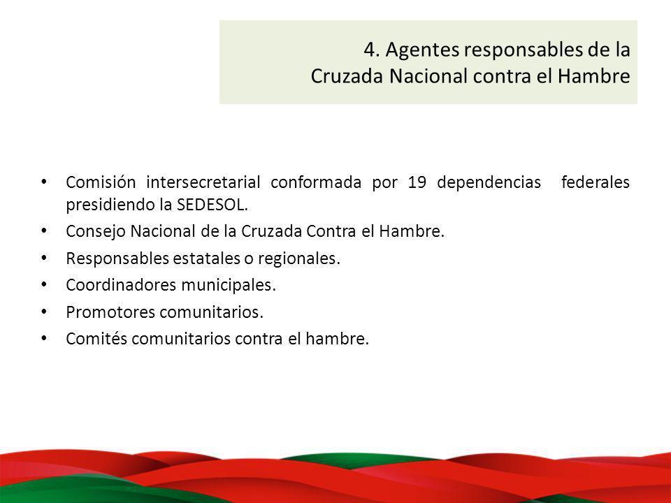 4. Agentes responsables de la Cruzada Nacional contra el Hambre Comisión intersecretarial conformada por 19 dependencias federales presidiendo la SEDE