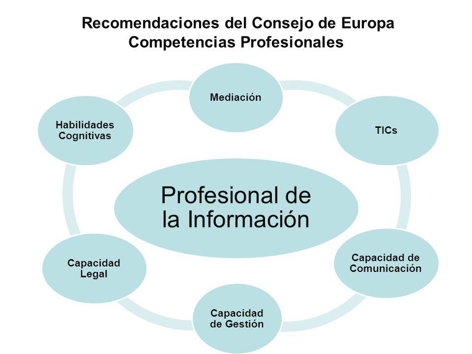 Recomendaciones del Consejo de Europa Competencias Profesionales Profesional de la Información MediaciónTICs Capacidad de Comunicación Capacidad de Ge