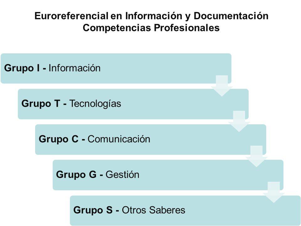 Grupo I - InformaciónGrupo T - TecnologíasGrupo C - ComunicaciónGrupo G - GestiónGrupo S - Otros Saberes Euroreferencial en Información y Documentació