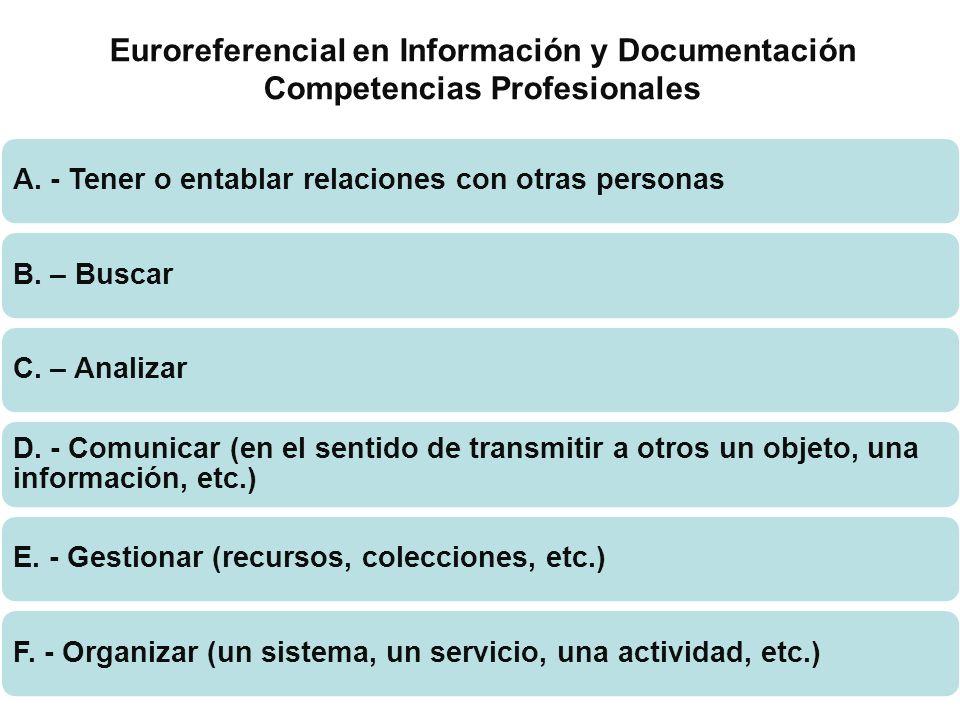 Euroreferencial en Información y Documentación Competencias Profesionales A. - Tener o entablar relaciones con otras personasB. – BuscarC. – Analizar