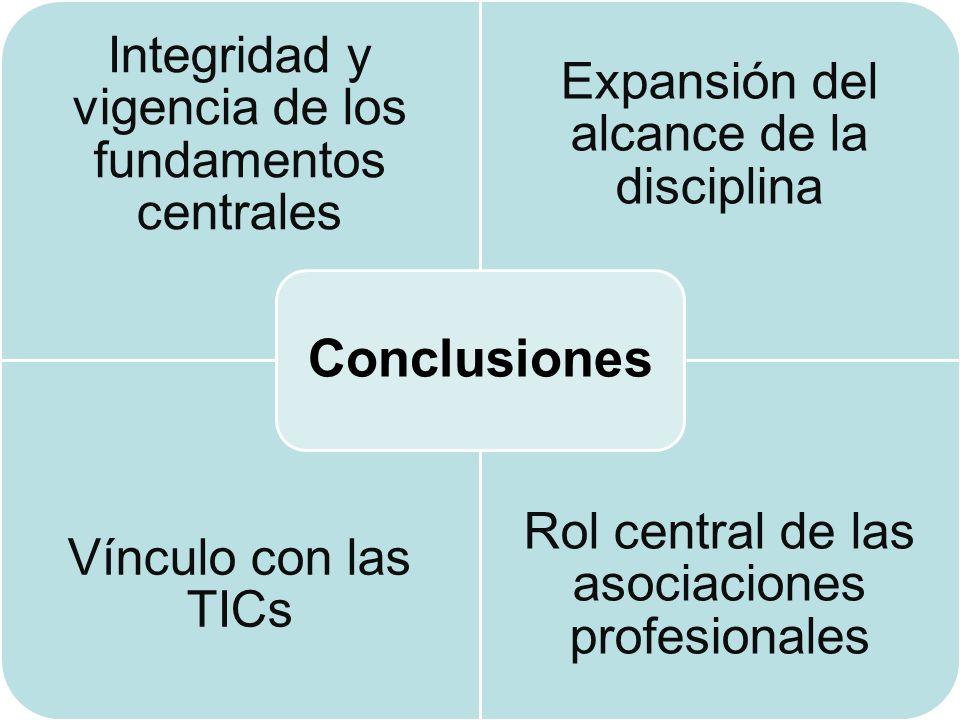 Integridad y vigencia de los fundamentos centrales Expansión del alcance de la disciplina Vínculo con las TICs Rol central de las asociaciones profesi