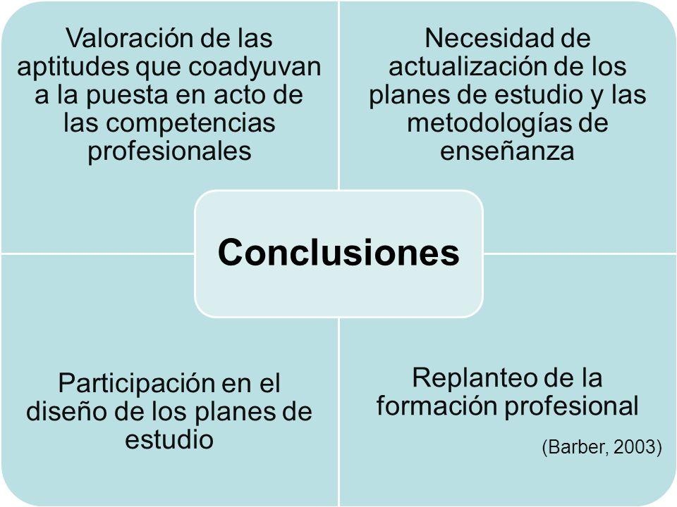 Valoración de las aptitudes que coadyuvan a la puesta en acto de las competencias profesionales Necesidad de actualización de los planes de estudio y