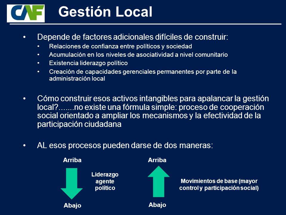 Los procesos de desarrollo local son adaptables a cada contexto.