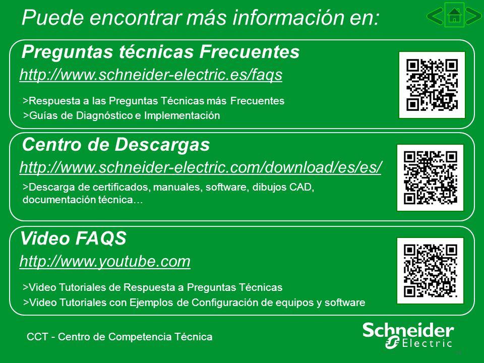 14 Puede encontrar más información en: http://www.schneider-electric.es/faqs Preguntas técnicas Frecuentes >Respuesta a las Preguntas Técnicas más Frecuentes >Guías de Diagnóstico e Implementación http://www.schneider-electric.com/download/es/es/ Centro de Descargas >Descarga de certificados, manuales, software, dibujos CAD, documentación técnica… http://www.youtube.com Video FAQS >Video Tutoriales de Respuesta a Preguntas Técnicas >Video Tutoriales con Ejemplos de Configuración de equipos y software CCT - Centro de Competencia Técnica