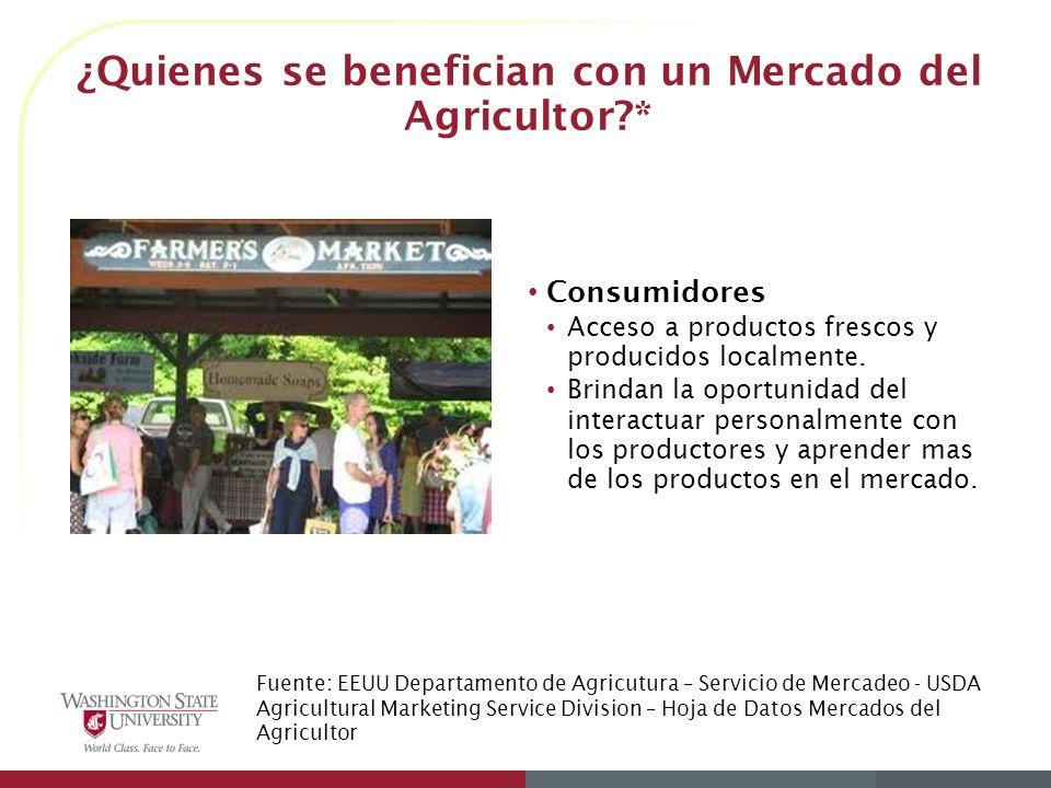 ¿Quienes se benefician con un Mercado del Agricultor?* Consumidores Acceso a productos frescos y producidos localmente. Brindan la oportunidad del int