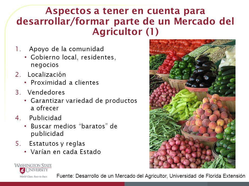 Aspectos a tener en cuenta para desarrollar/formar parte de un Mercado del Agricultor (1) 1.Apoyo de la comunidad Gobierno local, residentes, negocios