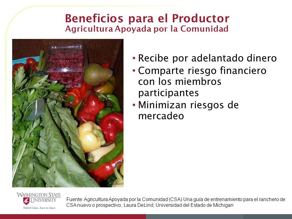 Beneficios para el Productor Agricultura Apoyada por la Comunidad Recibe por adelantado dinero Comparte riesgo financiero con los miembros participant