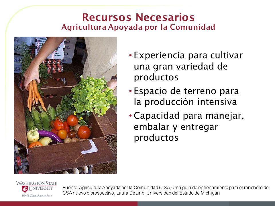 Recursos Necesarios Agricultura Apoyada por la Comunidad Experiencia para cultivar una gran variedad de productos Espacio de terreno para la producció