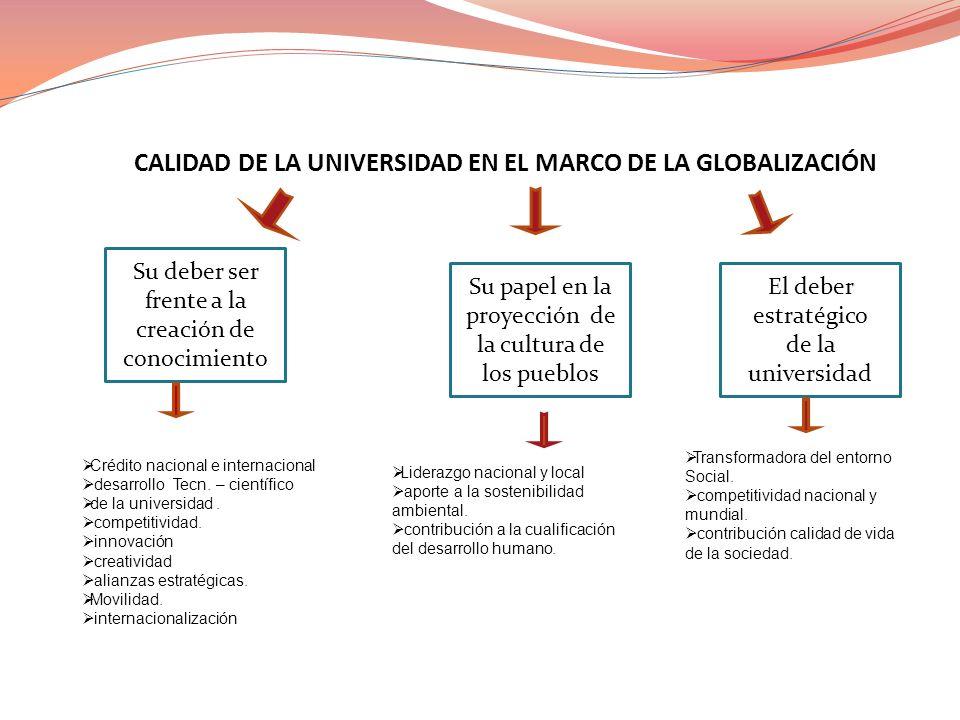 CALIDAD DE LA UNIVERSIDAD EN EL MARCO DE LA GLOBALIZACIÓN El deber estratégico de la universidad Su papel en la proyección de la cultura de los pueblo