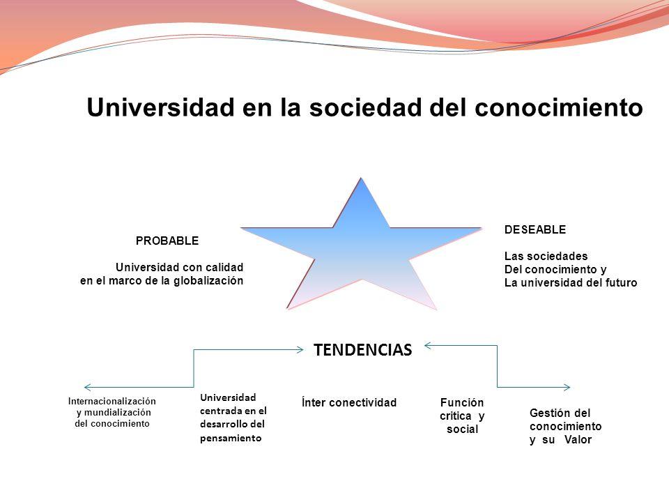 PROBABLE Universidad con calidad en el marco de la globalización DESEABLE Las sociedades Del conocimiento y La universidad del futuro TENDENCIAS Inter