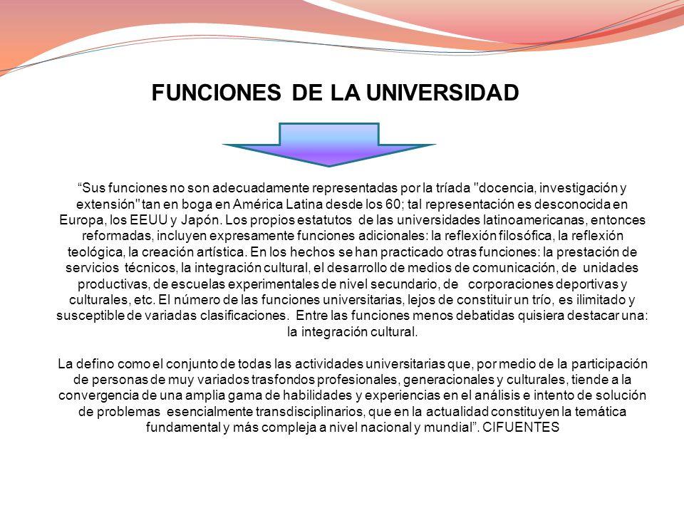 FUNCIONES DE LA UNIVERSIDAD Sus funciones no son adecuadamente representadas por la tríada