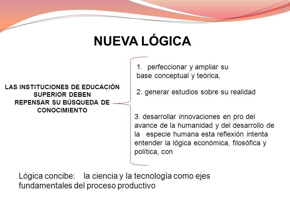 3. desarrollar innovaciones en pro del avance de la humanidad y del desarrollo de la especie humana esta reflexión intenta entender la lógica económic
