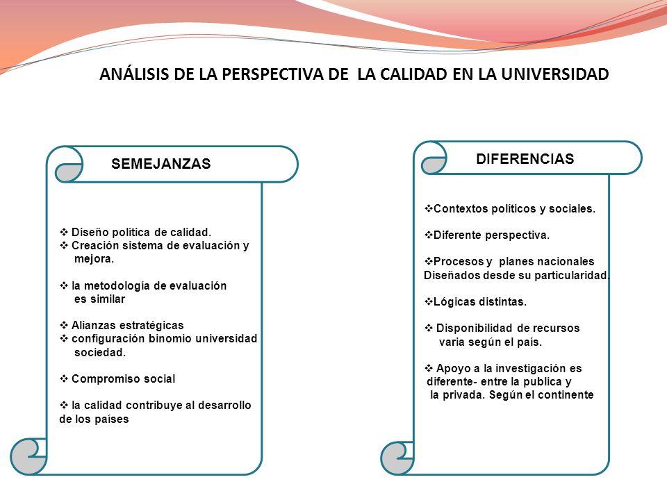 ANÁLISIS DE LA PERSPECTIVA DE LA CALIDAD EN LA UNIVERSIDAD Rasgos SEMEJANZAS DIFERENCIAS Diseño política de calidad. Creación sistema de evaluación y