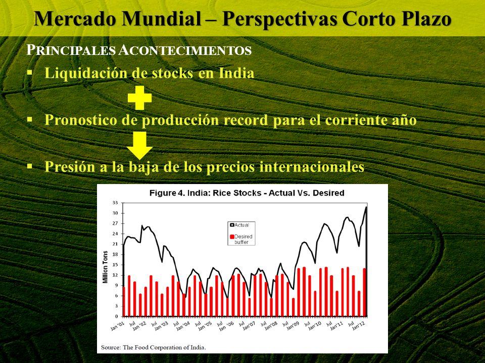 P RINCIPALES A CONTECIMIENTOS Liquidación de stocks en India Pronostico de producción record para el corriente año Presión a la baja de los precios in