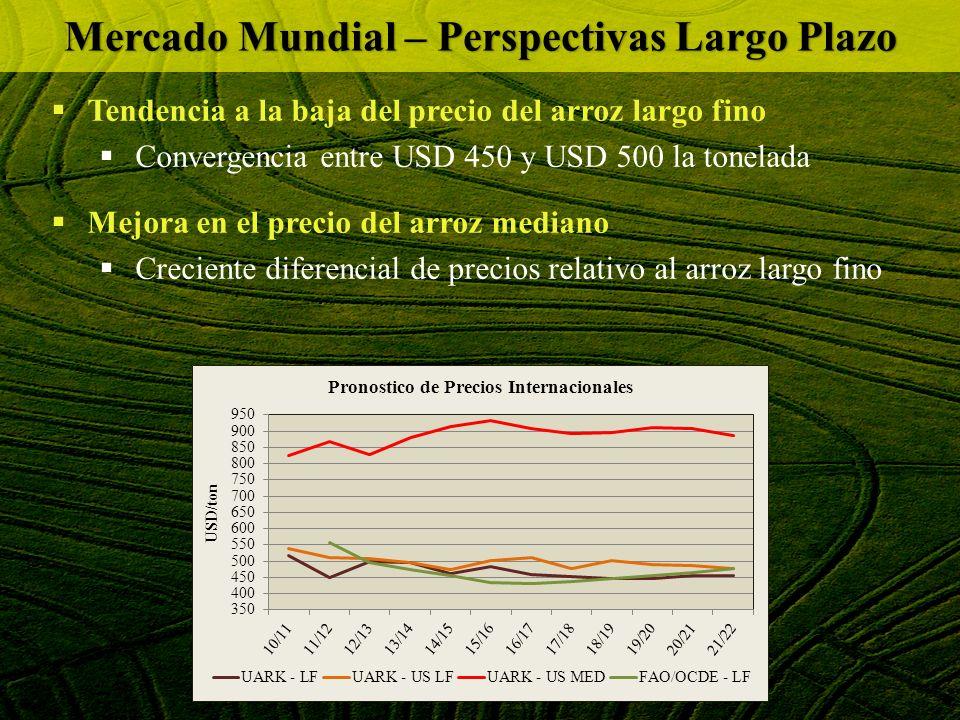 Tendencia a la baja del precio del arroz largo fino Convergencia entre USD 450 y USD 500 la tonelada Mejora en el precio del arroz mediano Creciente d