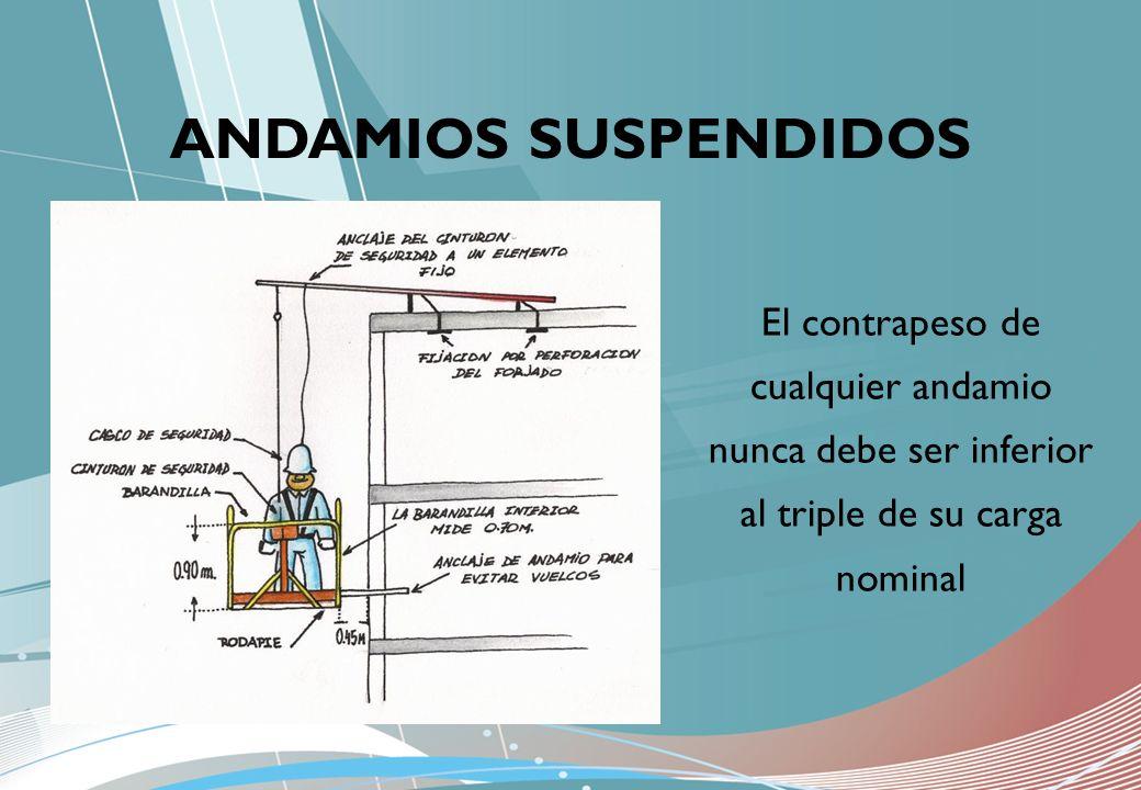 El contrapeso de cualquier andamio nunca debe ser inferior al triple de su carga nominal ANDAMIOS SUSPENDIDOS