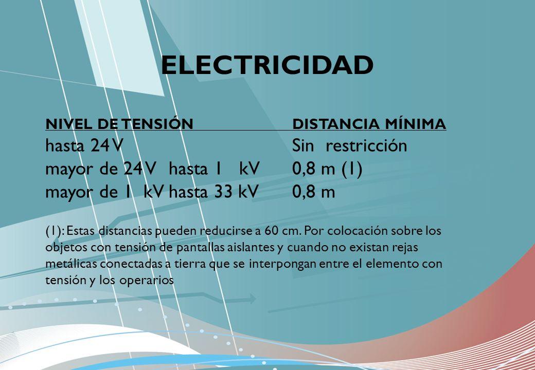ELECTRICIDAD NIVEL DE TENSIÓNDISTANCIA MÍNIMA hasta 24 VSin restricción mayor de 24 Vhasta 1 kV 0,8 m (1) mayor de 1 kVhasta 33 kV 0,8 m (1): Estas di