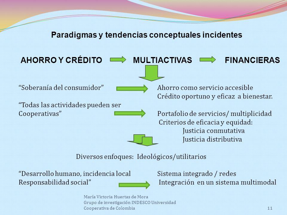 11 Paradigmas y tendencias conceptuales incidentes Soberanía del consumidor Ahorro como servicio accesible Crédito oportuno y eficaz a bienestar.