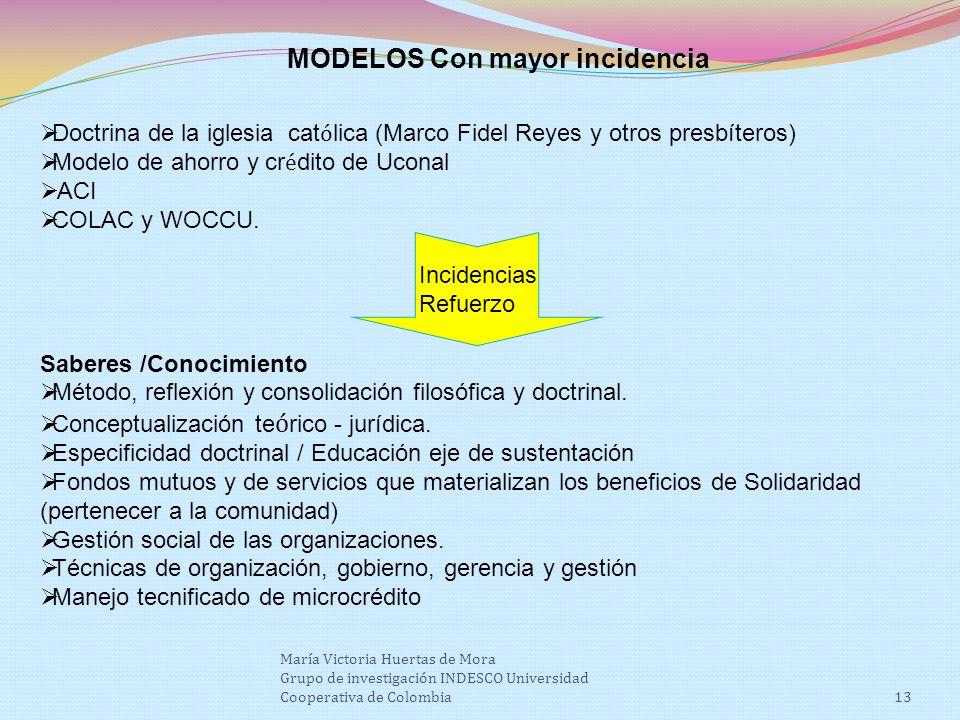 13 Doctrina de la iglesia cat ó lica (Marco Fidel Reyes y otros presbíteros) Modelo de ahorro y cr é dito de Uconal ACI COLAC y WOCCU.