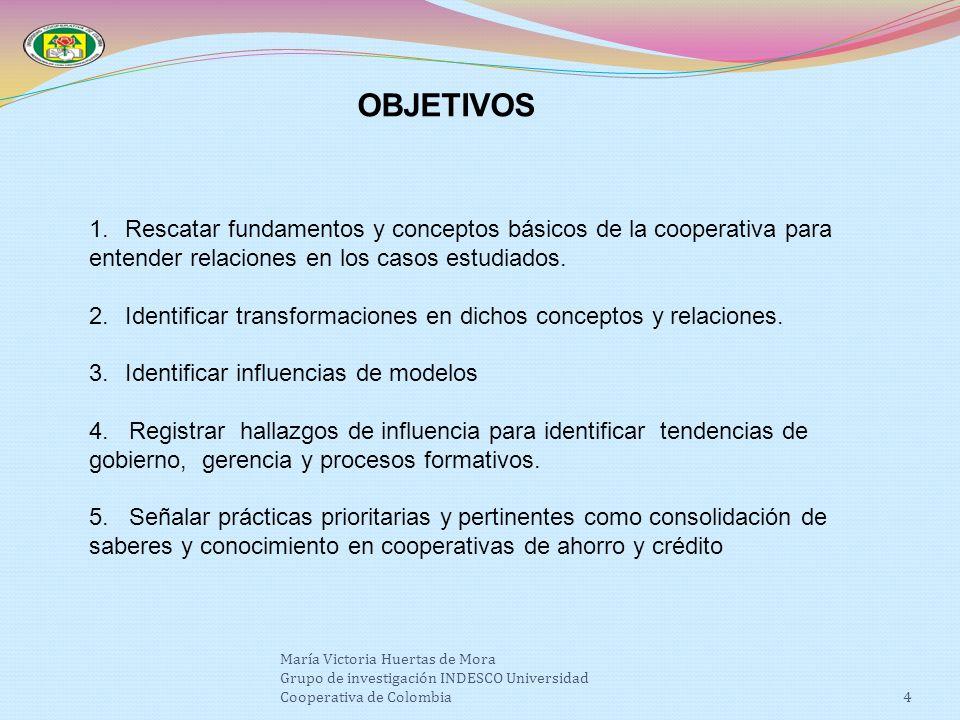 4 1.Rescatar fundamentos y conceptos básicos de la cooperativa para entender relaciones en los casos estudiados.