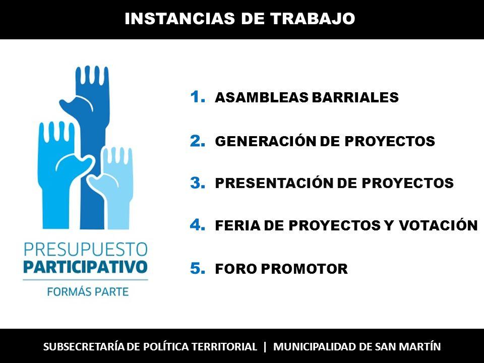 INSTANCIAS DE TRABAJO 1.ASAMBLEAS BARRIALES 2. GENERACIÓN DE PROYECTOS 3.
