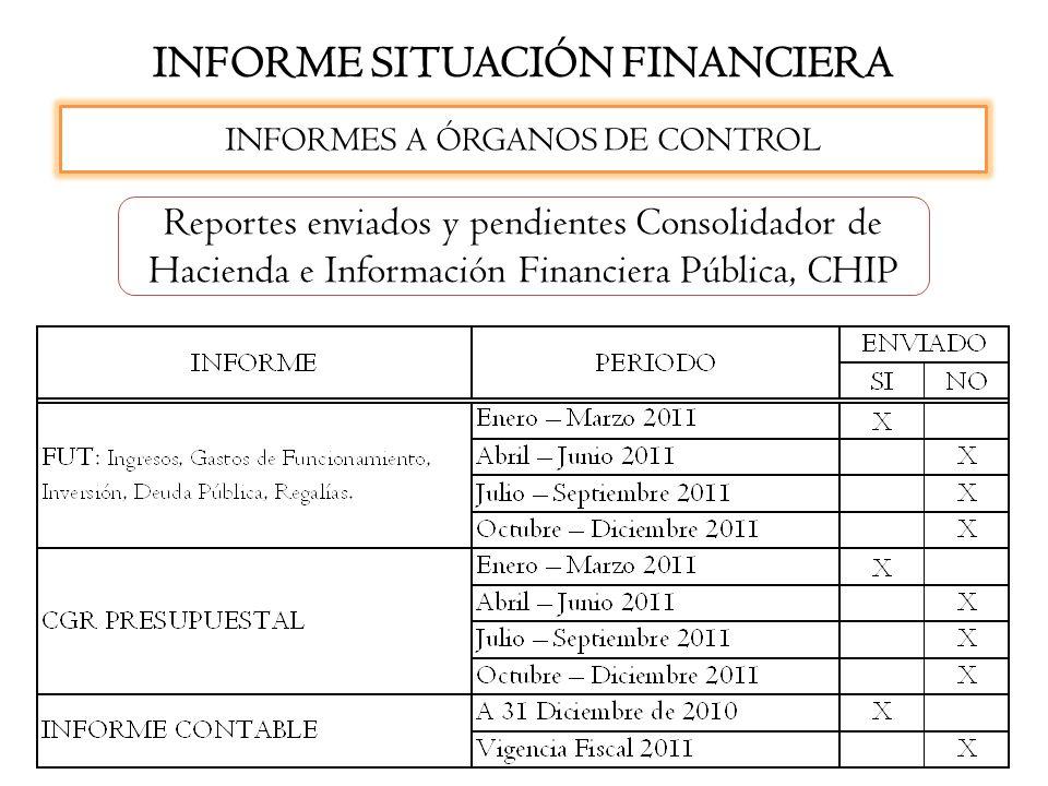 INFORME SITUACIÓN FINANCIERA INFORMES A ÓRGANOS DE CONTROL Reportes enviados y pendientes Consolidador de Hacienda e Información Financiera Pública, C