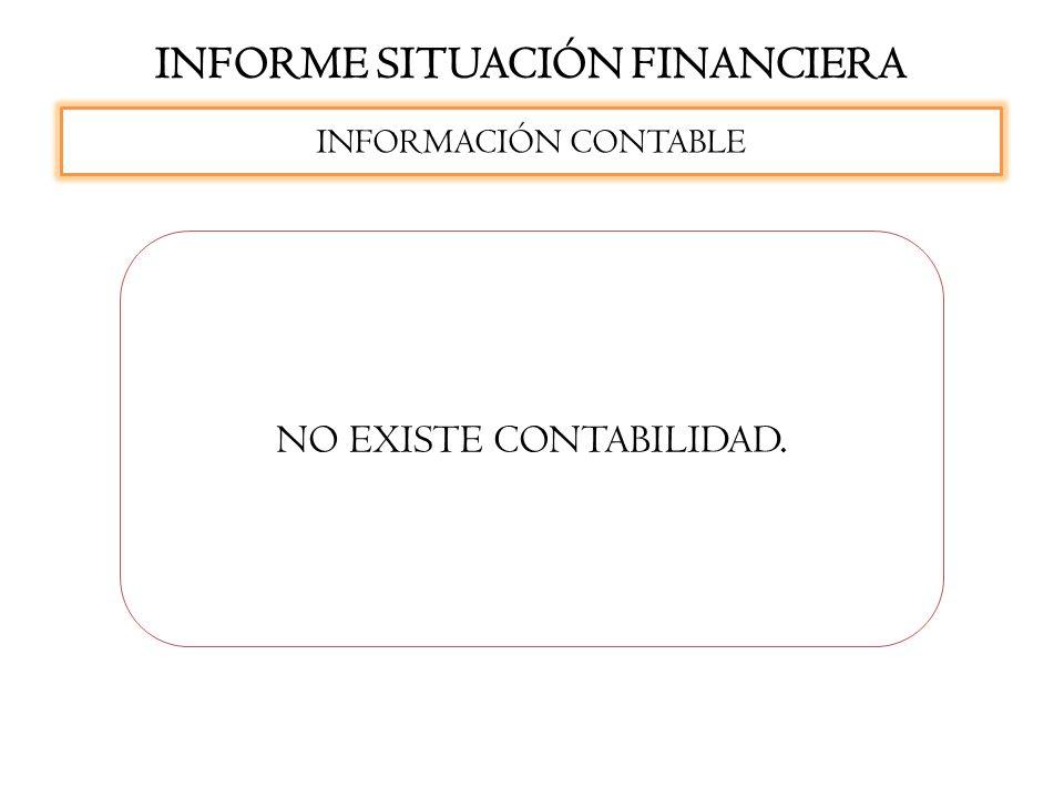 INFORME SITUACIÓN FINANCIERA NO EXISTE CONTABILIDAD. INFORMACIÓN CONTABLE