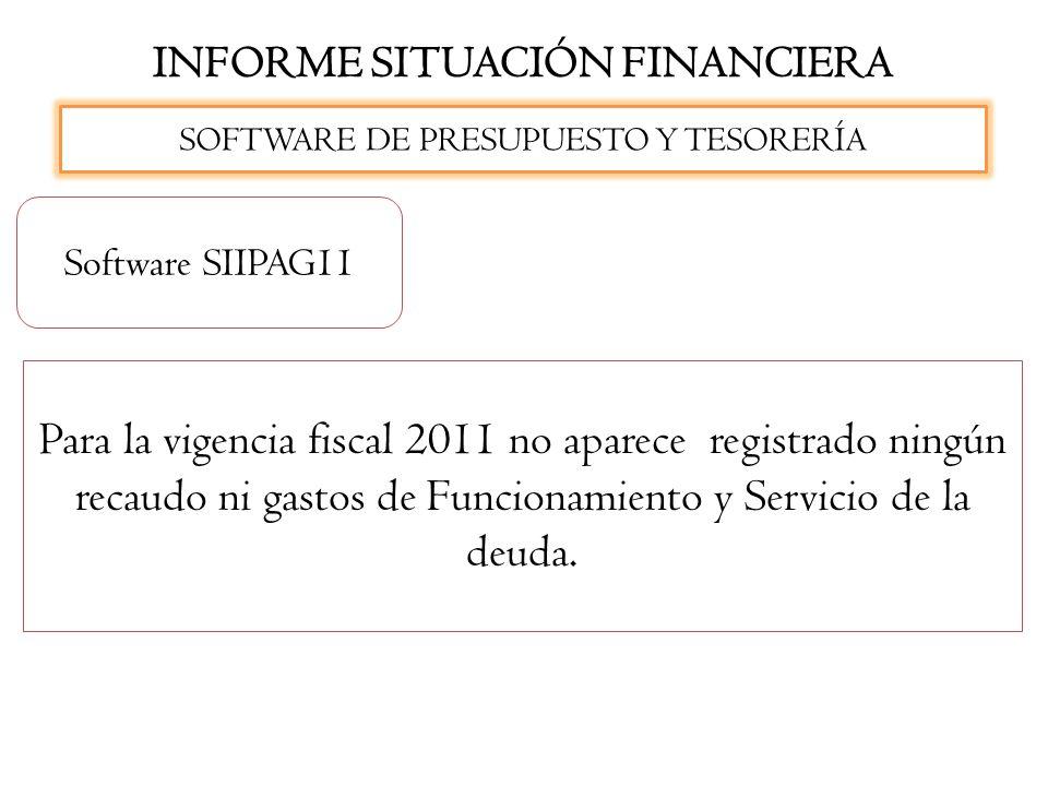 INFORME SITUACIÓN FINANCIERA SOFTWARE DE PRESUPUESTO Y TESORERÍA Para la vigencia fiscal 2011 no aparece registrado ningún recaudo ni gastos de Funcio