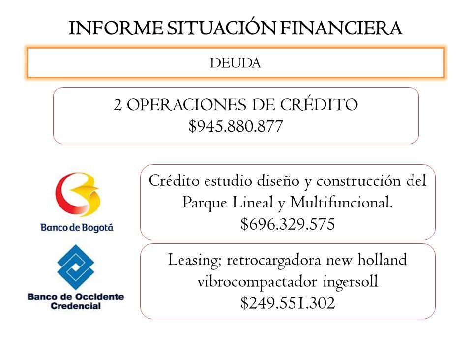 INFORME SITUACIÓN FINANCIERA 2 OPERACIONES DE CRÉDITO $945.880.877 DEUDA Leasing; retrocargadora new holland vibrocompactador ingersoll $249.551.302 C