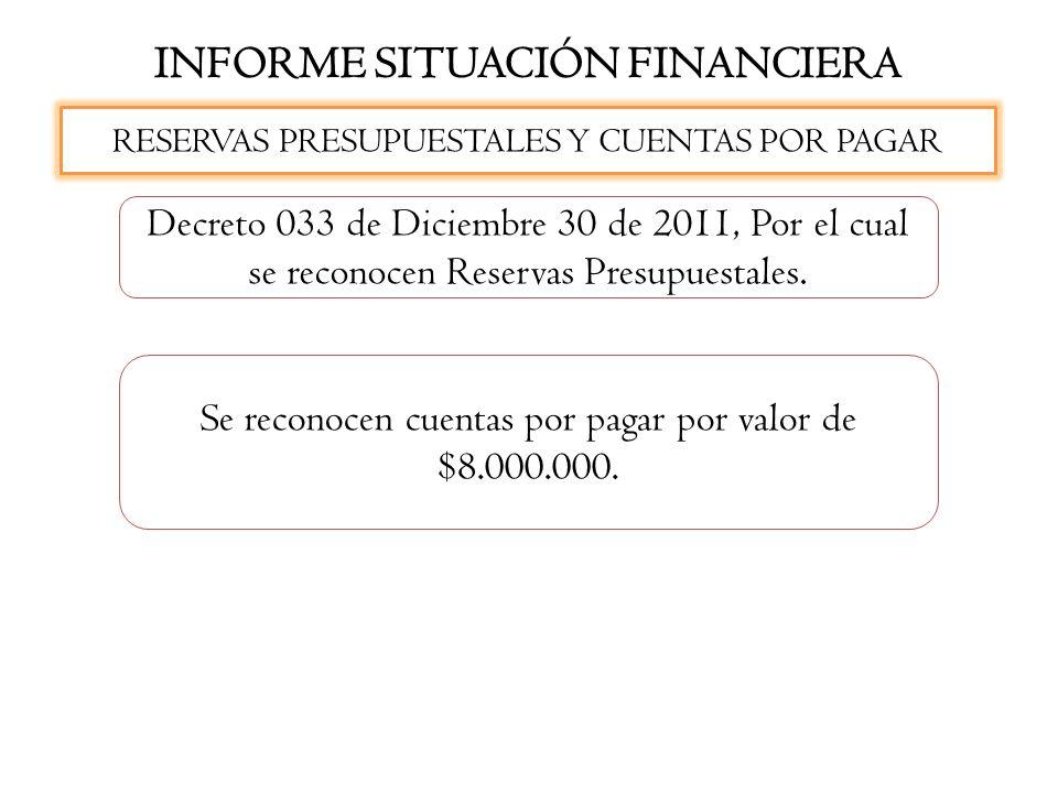 INFORME SITUACIÓN FINANCIERA RESERVAS PRESUPUESTALES Y CUENTAS POR PAGAR Decreto 033 de Diciembre 30 de 2011, Por el cual se reconocen Reservas Presup