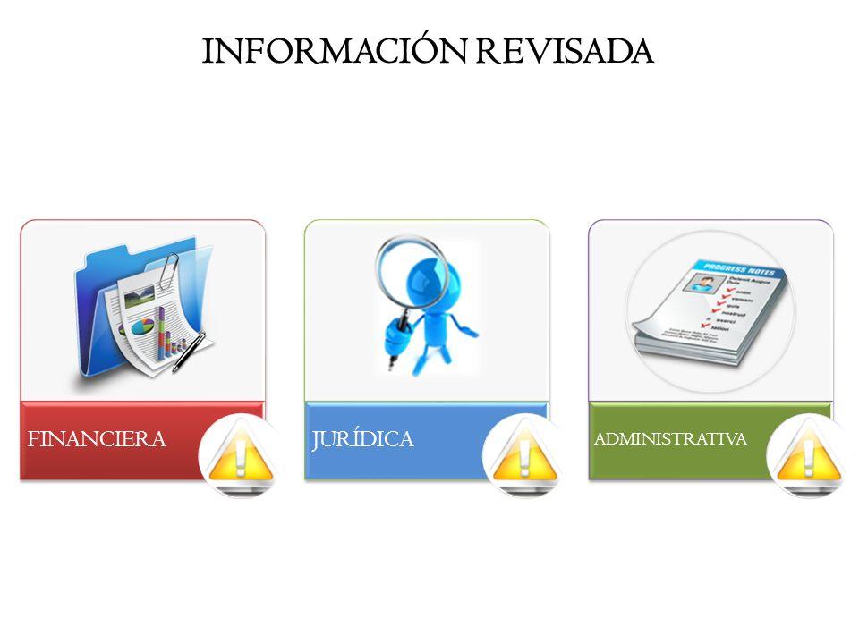 INFORMACIÓN REVISADA FINANCIERAJURÍDICA ADMINISTRATIVA